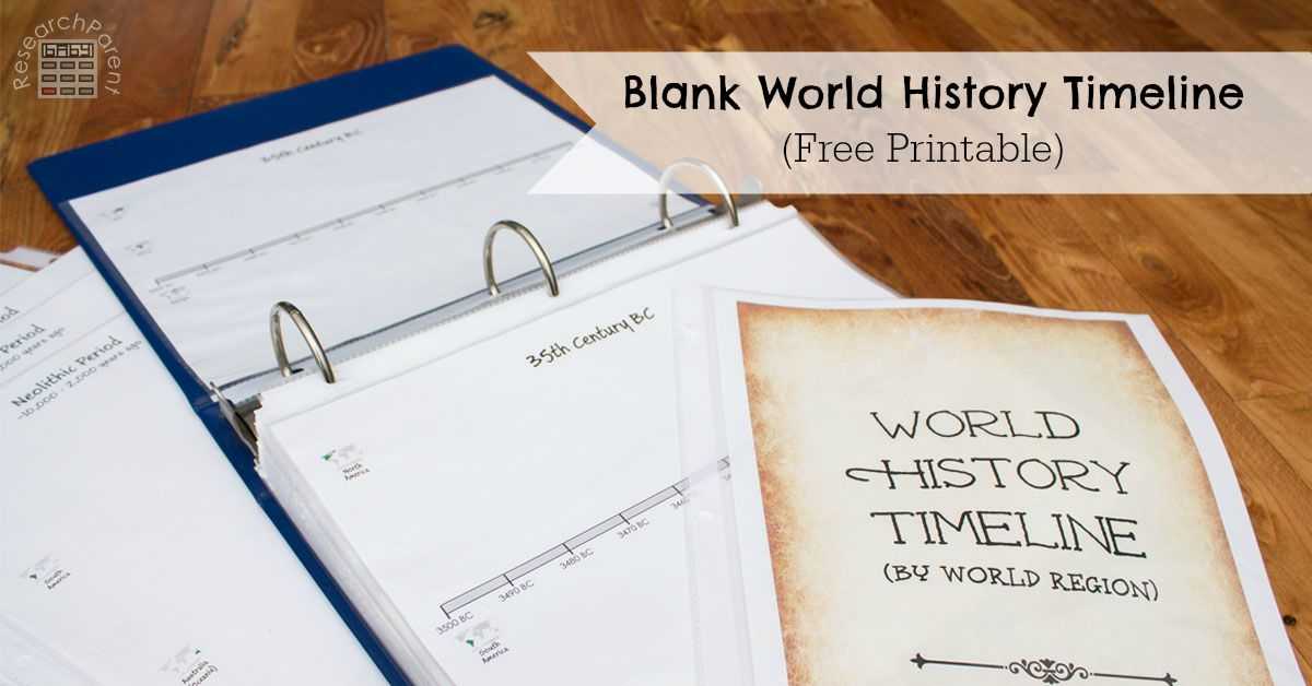 Blank World History Timeline - ResearchParent