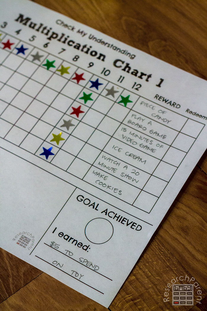 Multiplication Star Charts - ResearchParent