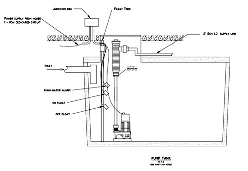 lift station pump wiring diagram