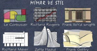 Mimari-akımlar (2)