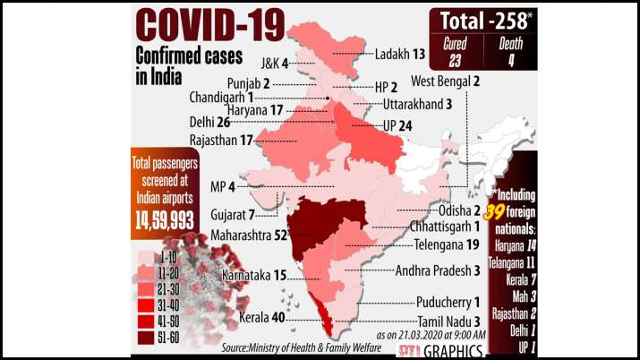 covid cases in india state wise