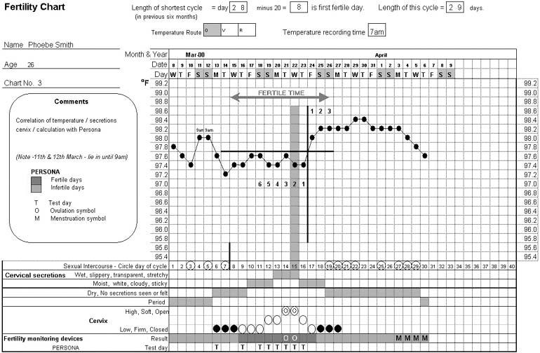 plan pregnancy calculator - Selol-ink - Plan Pregnancy Calculator