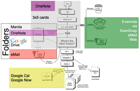 TrustedSystemgenerations01_pptx 7