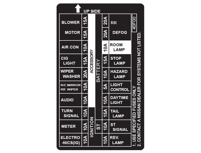 S13 Fuse Box Labels - 4uaasobvwdatscarwashserviceinfo \u2022