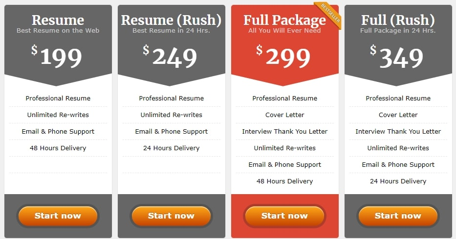 ProResumeWritingServices Review - Resume Writing Services Reviews - resume com review
