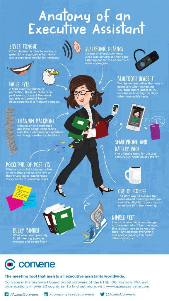 Executive Assistant Resume Example Resume Companion