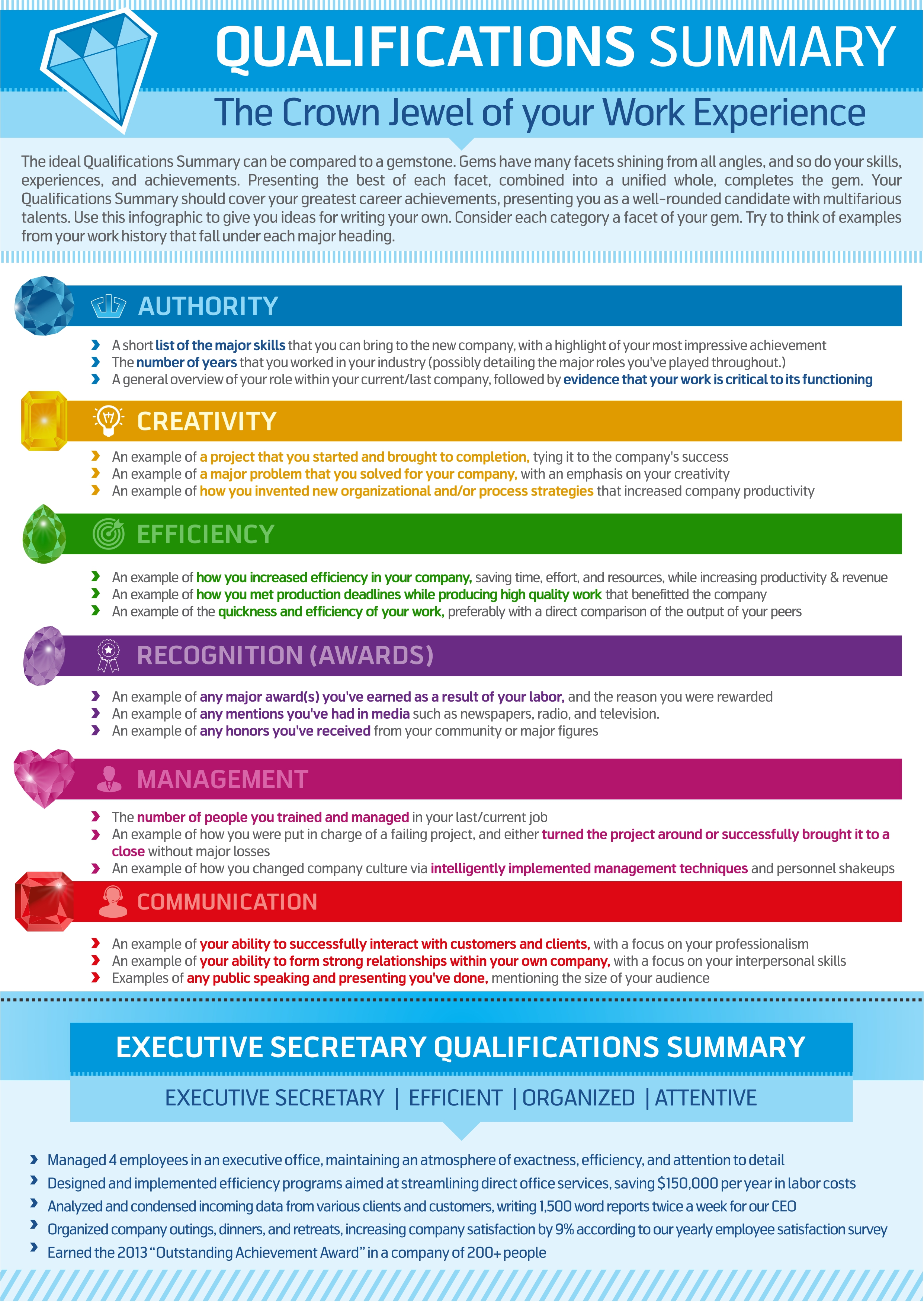 resume genius scholarship summary resume genius resume genius qualifications summary infographic