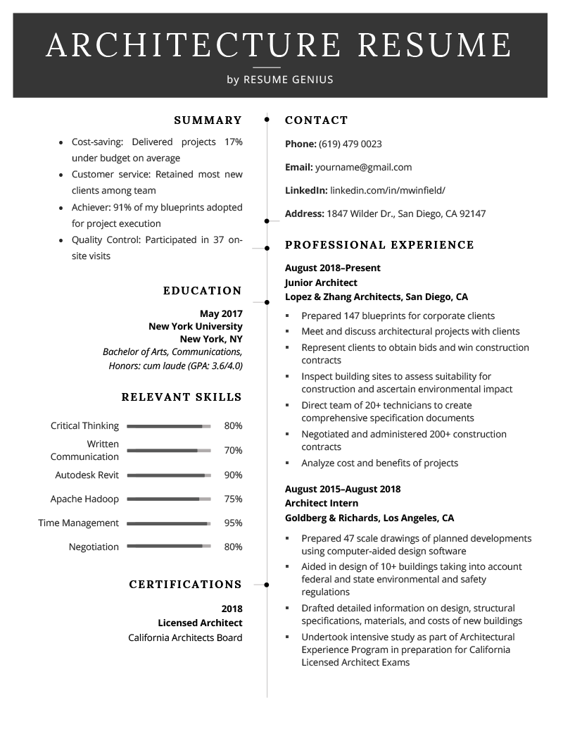 projects on resume example