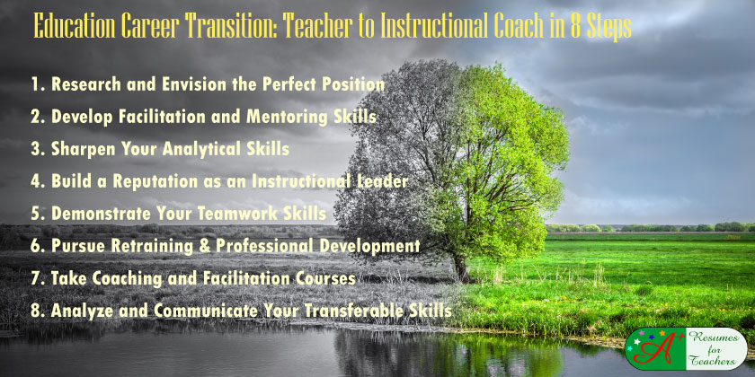 Education Career Transition Teacher to Instructional Coach in 8 Steps