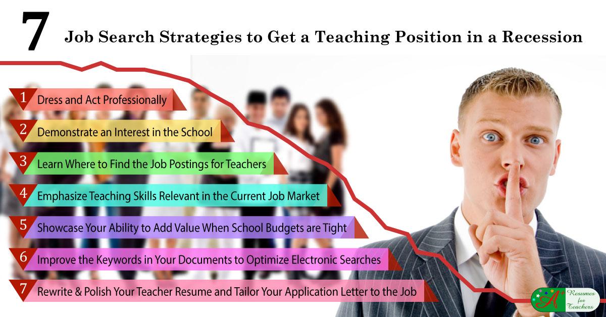 resume no education