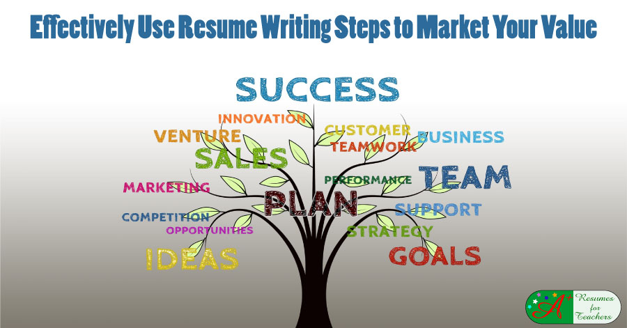Effectively Use Resume Writing Steps to Market Your Value