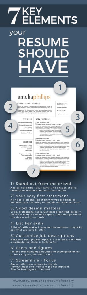 Resume Tips  7 Key Elements your resume should have - does yours