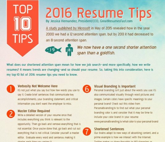 Top Design List - Page 357 of 466 - Resumestn Home of Resumes