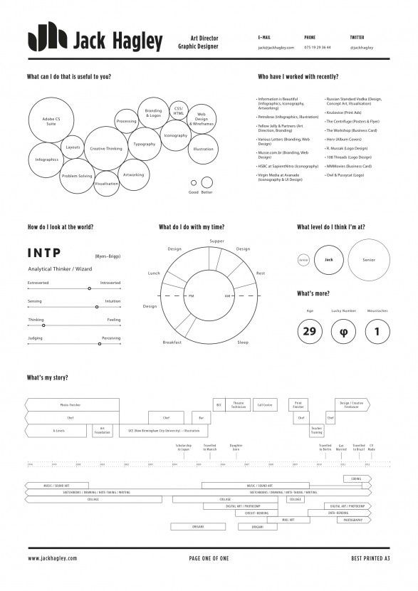 Resume infographic  Resume infographic  Want to have your own