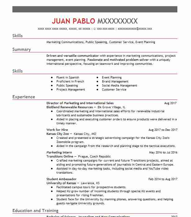 Sample Resume For Applying Ms In Us 408238 A Sample Of A Direct Mail