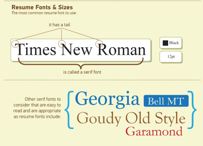 Good Resume Fonts The Nitty-gritty Of Resume Font, Size And Resume Formats