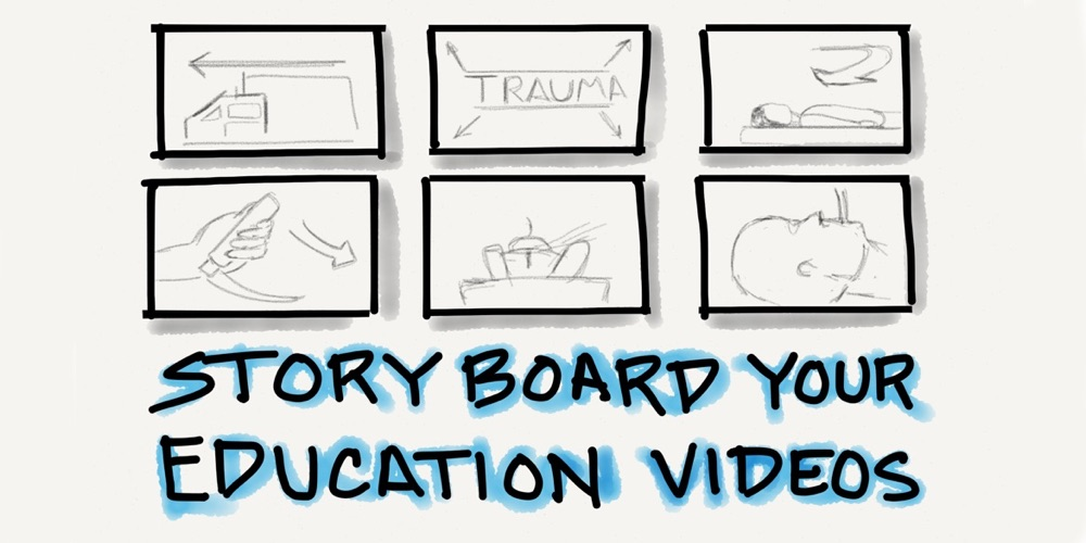 What Is Storyboard How To Draw For Storyboarding There Are Three - what is storyboard