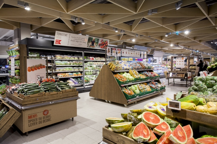 Mima Shop » Meny Supermarkets By Household Norway
