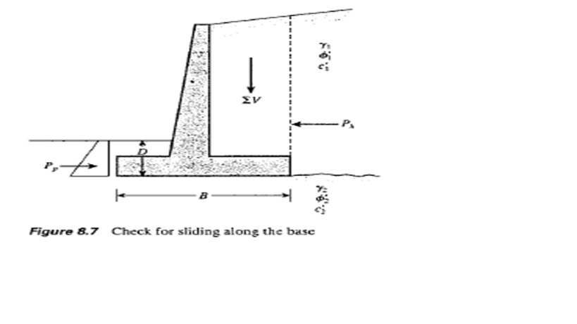 Retaining Wall Design Calculations : Moved permanently