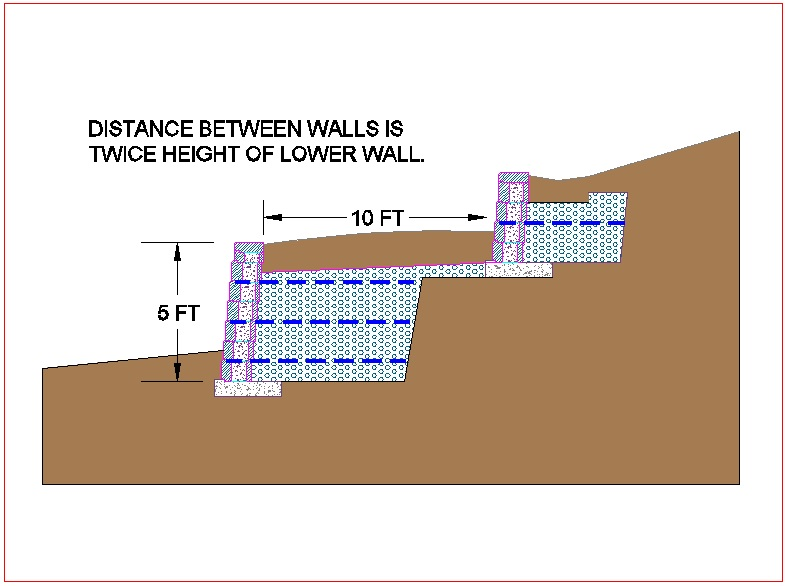 Tiered Retaining Walls - Design Of Retaining Walls Examples