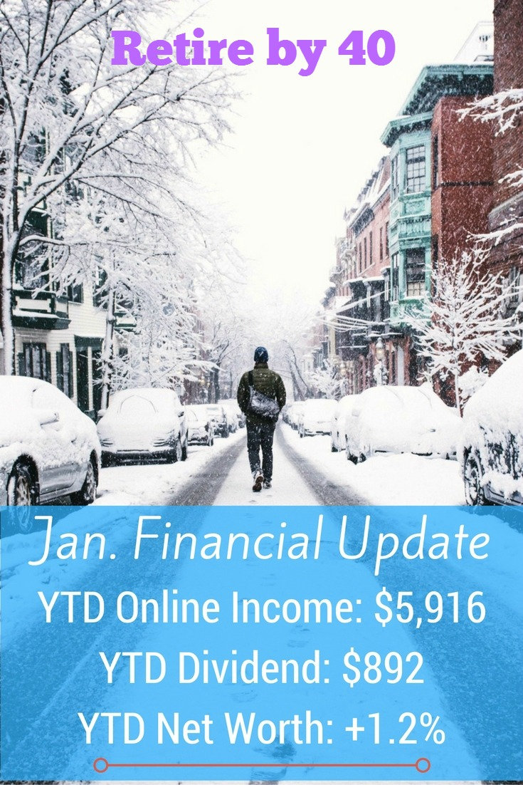 2017 Travel Expenses For Rental Property January 2017 Goals And Financial Updates Retire By 40