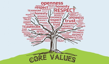 clarifying personal values Clarify your values by finding your voice and affirming shared values set the example by aligning actions with shared values my colleagues at third eye leadership and i have met a number of leaders who have put their values —and the conversation around values—into action.