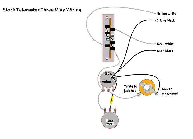 telecaster wiring harness on fender telecaster wiring description