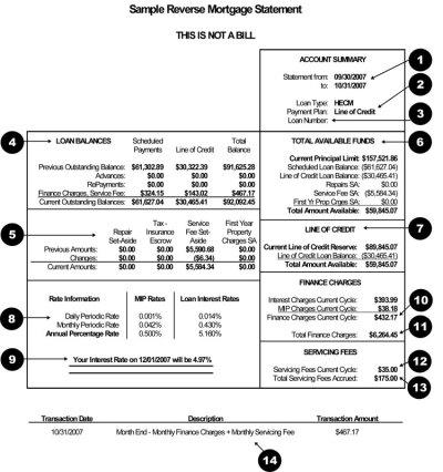 reverse mortgage statement copy