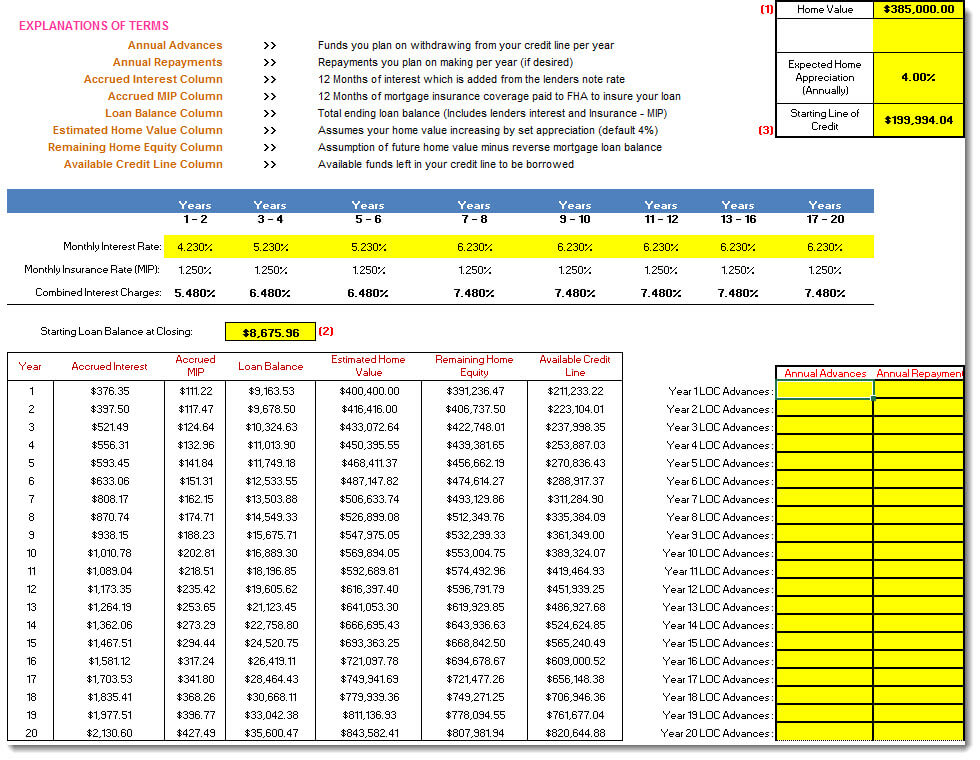 sample schedules - loan amortization schedule excel - gerhard-leixl - Sample Schedules - Amortization Schedule Excel