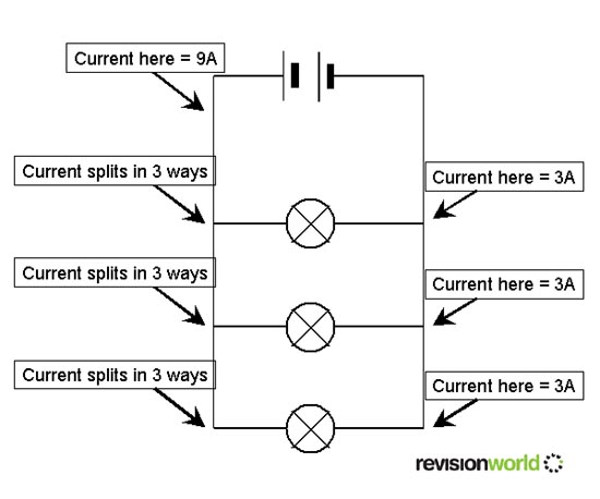 Series and Parallel Circuits gcse-revision, physics, electricity