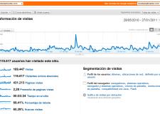 Usuarios Replicante junio-2010 a febrero-2011