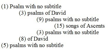 Book Five of the Psalms: Hallelujah…Hallelujah