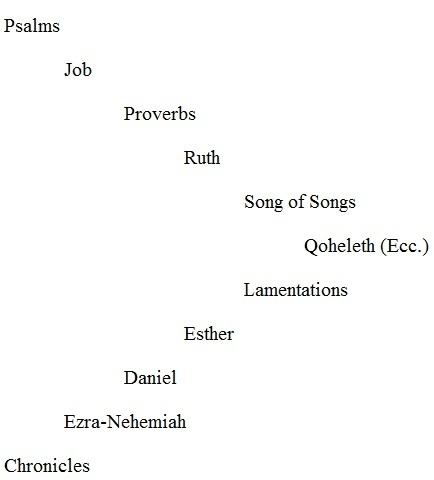 Ruth among the Writings