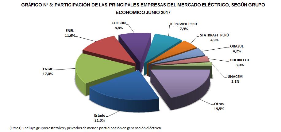 RENOVABLES PERU.png