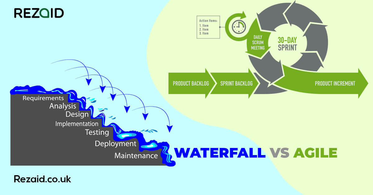 Agile vs Waterfall Which is better for software development?