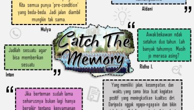 Catch The Memory