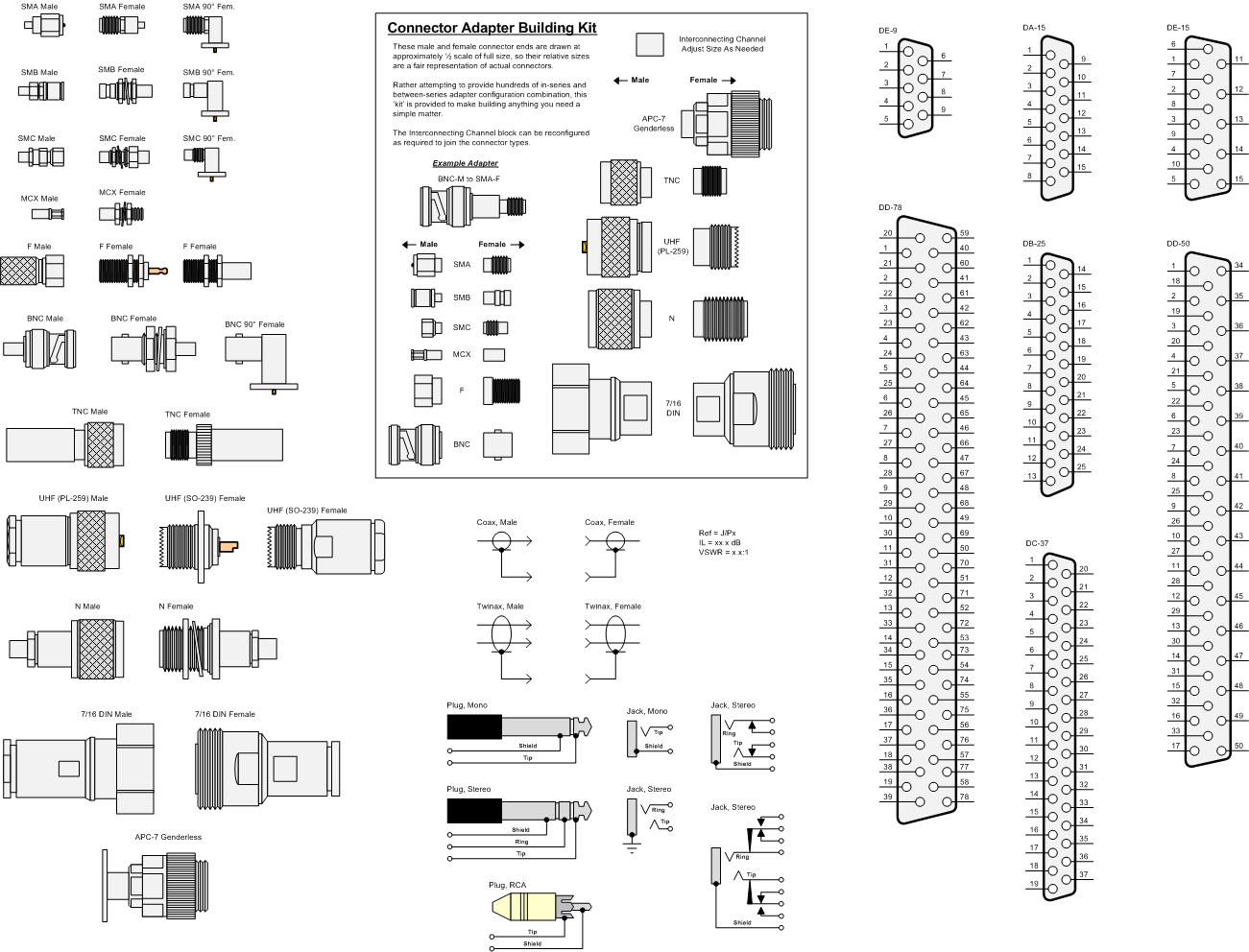 visio 2010 piping and instrumentation diagram template