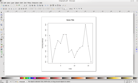 Basic_graph_from_r