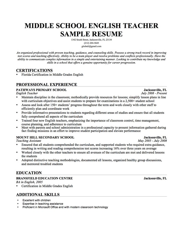 essay on cooperation and competition sales resume skills list