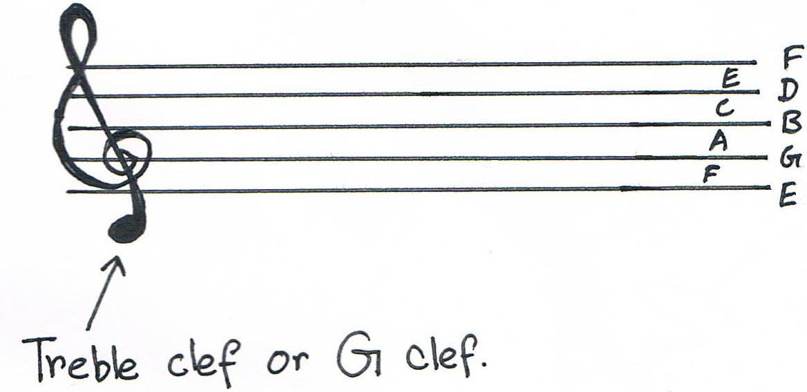 g clef Music and Lyrics