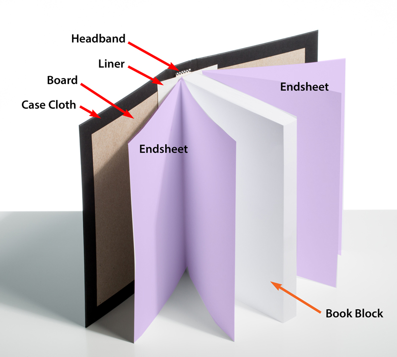 Hardcover parts Making Book