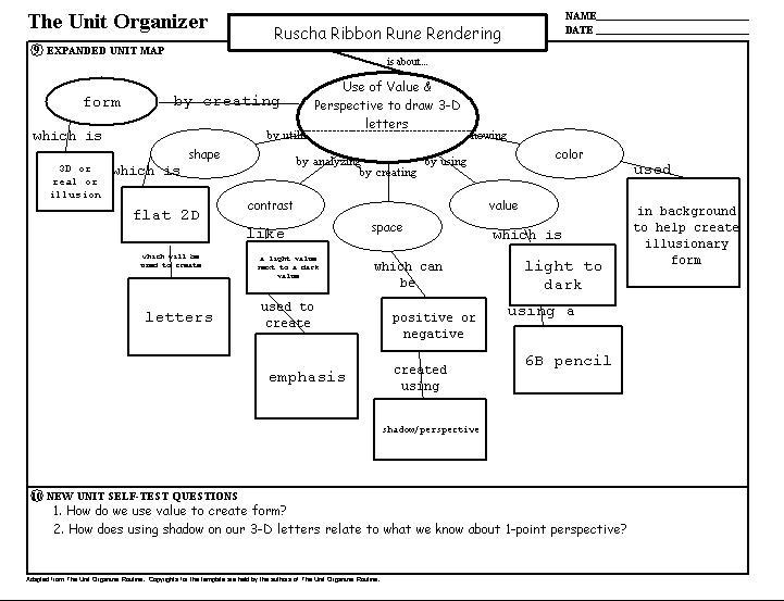 Ruscha Rune Rendering Lesson \u2013 Art Lesson Plans Blog - unit organizer routine template