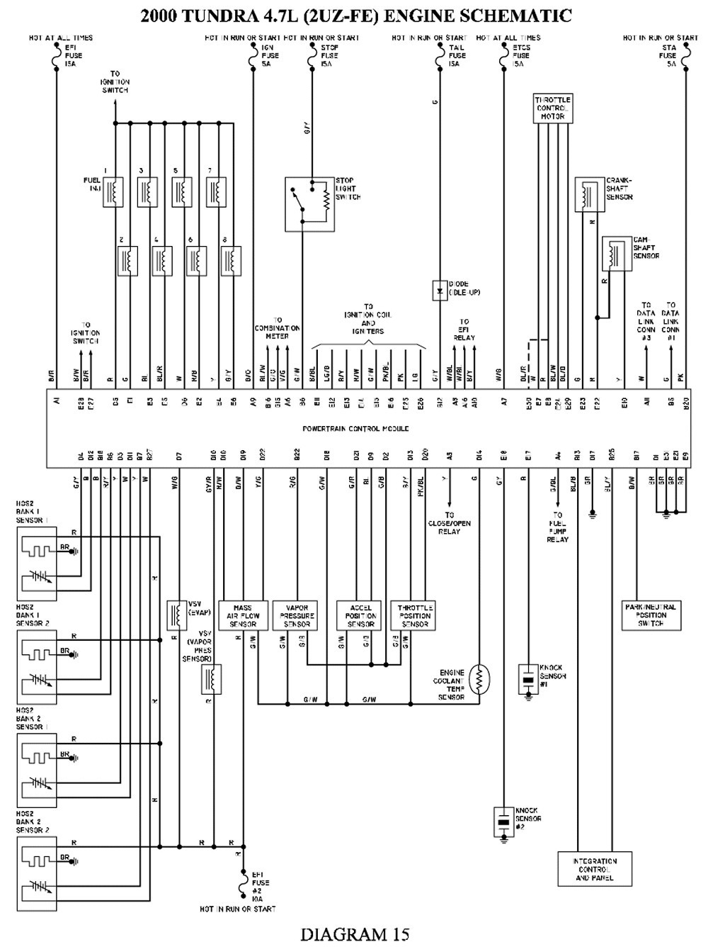 2000 toyota tundra radio wiring diagram free download