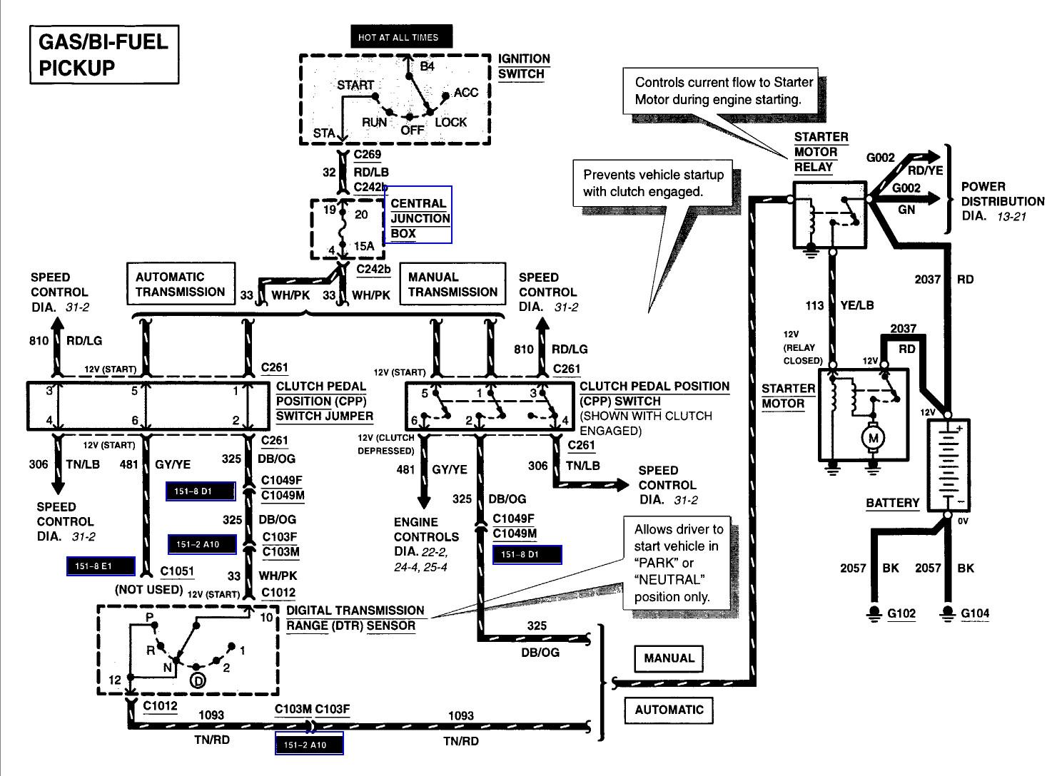 91 f250 wiring diagram