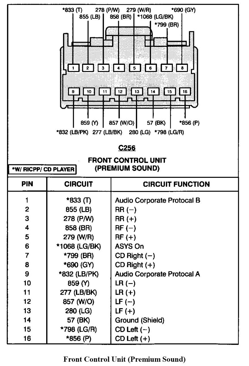 1995 ford mustang radio wiring diagram