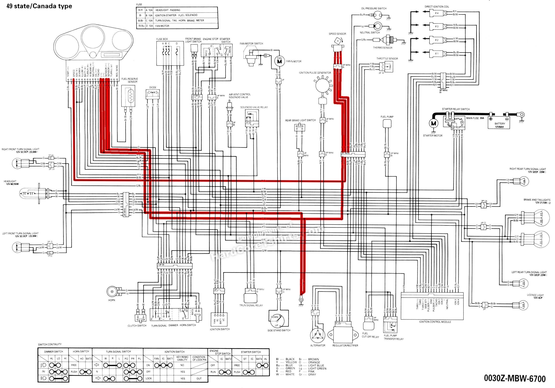 2004 cbr 1000 wire diagram