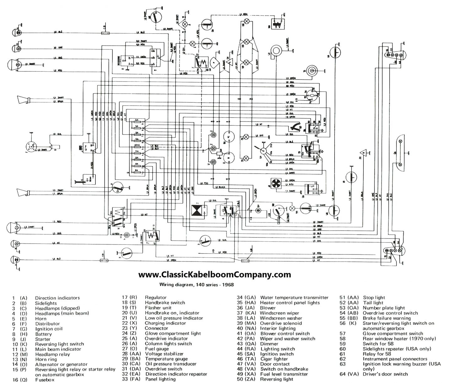1995 ford bronco wiring diagram