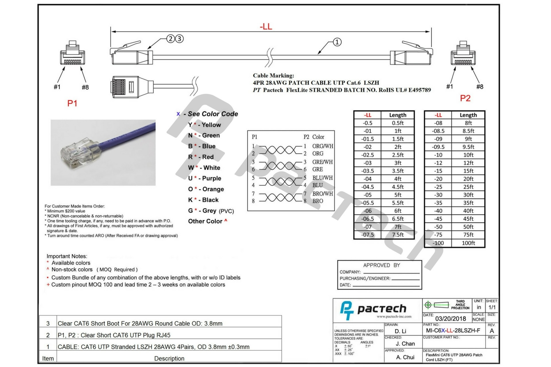 t568b rj45 ethernet cable wiring diagram