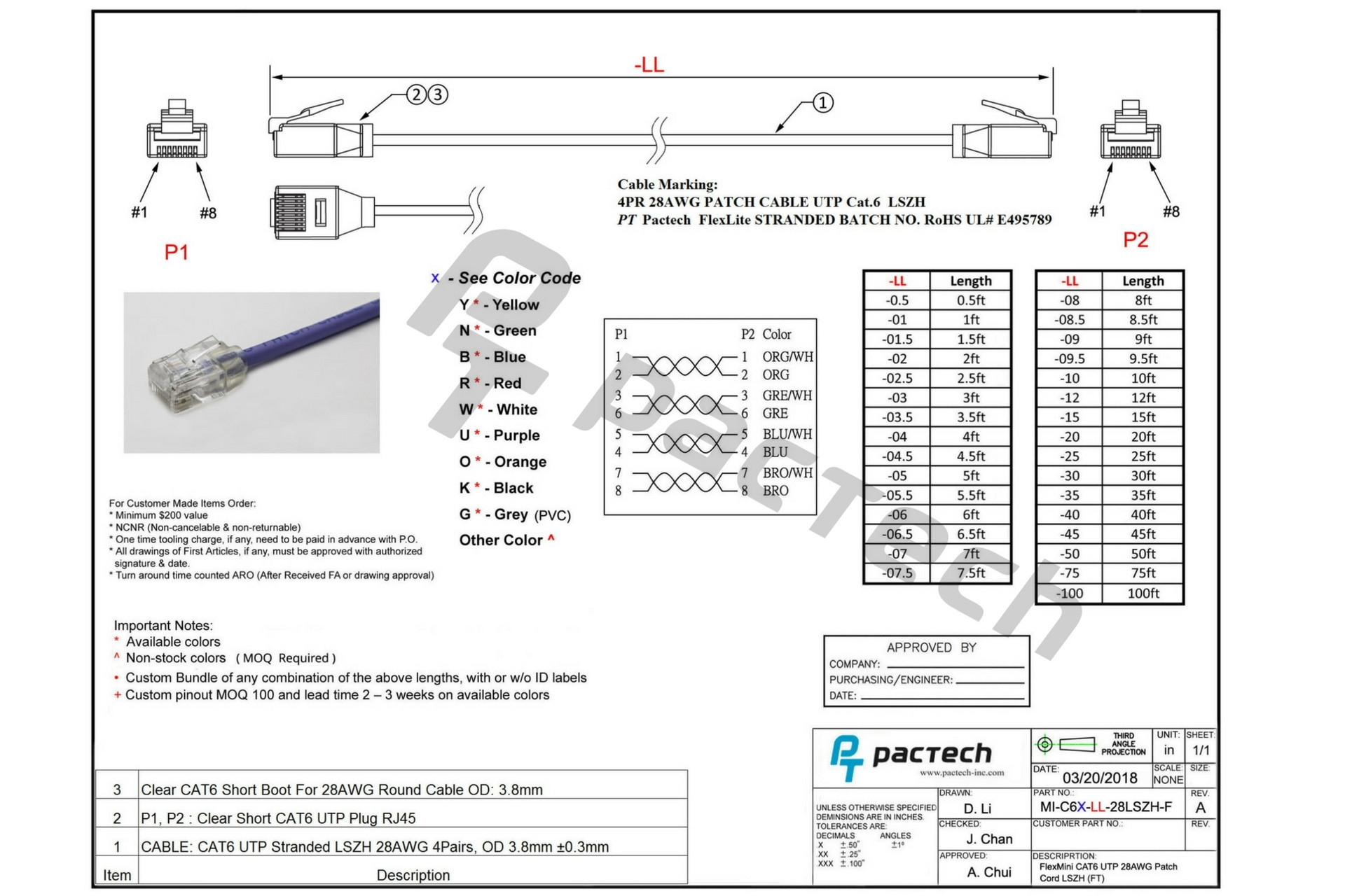 cat5 wiring diagram