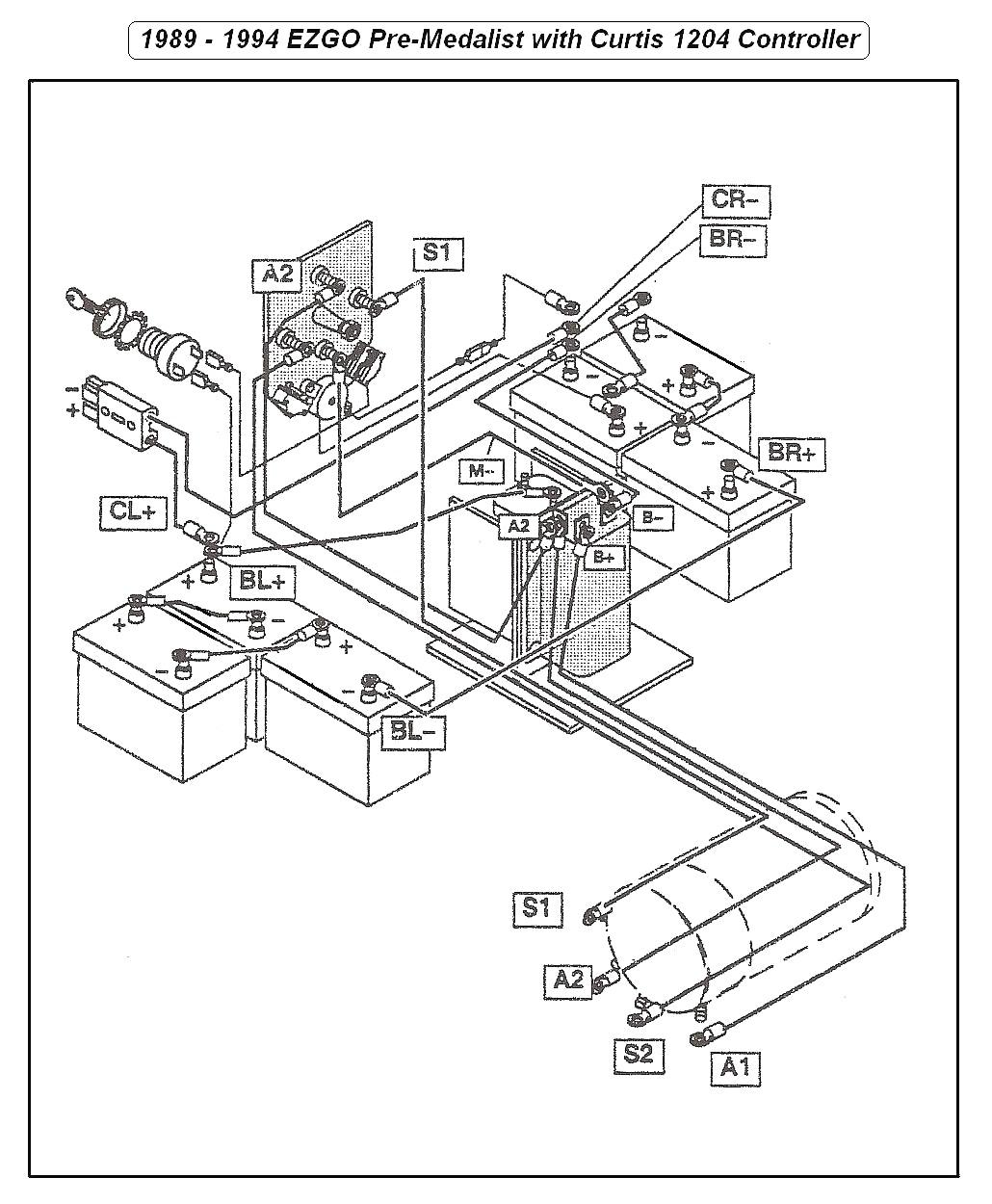battery wiring diagram for club car 36 volt